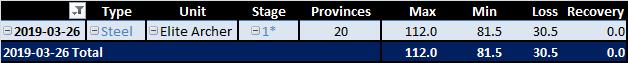 Woodelves - Day 08 [24%]