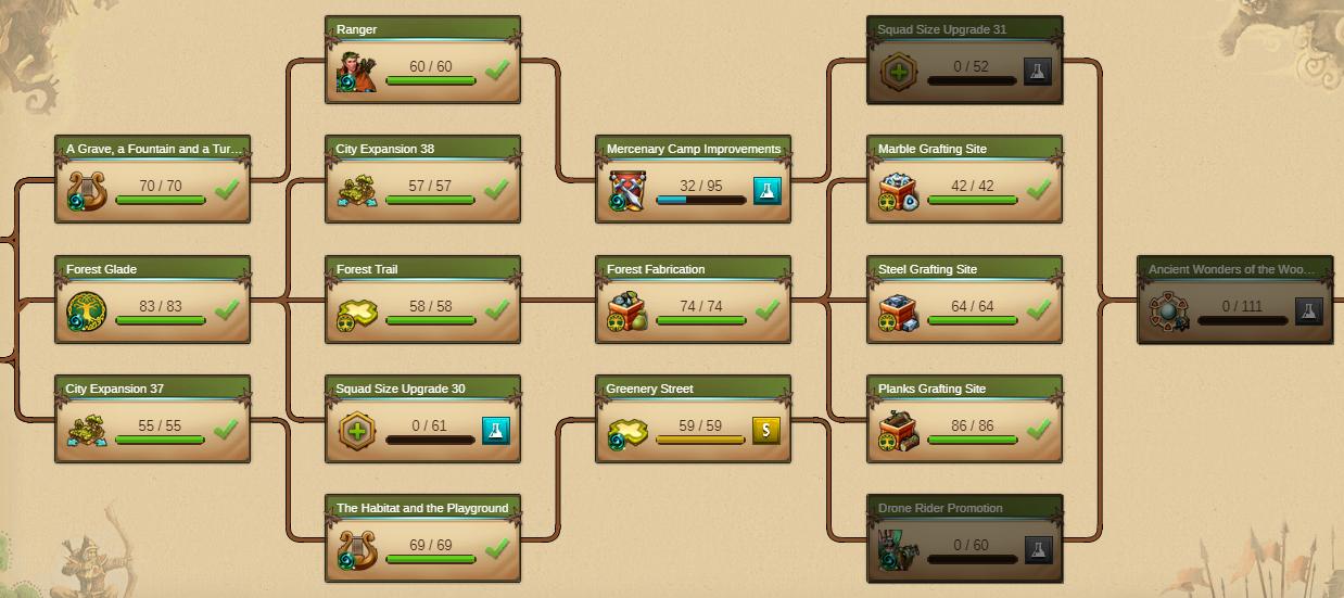 Woodelves - Day 27 [80%]