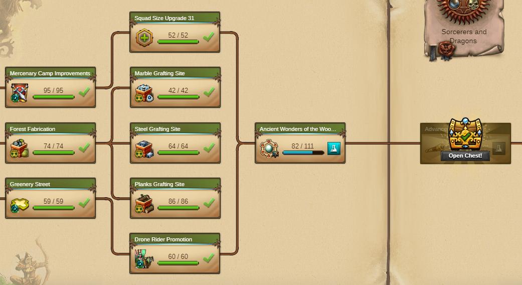 Woodelves - Day 32 [93%]